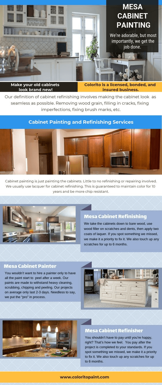 Mesa Cabinet Painting
