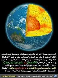 Earth Layers Com