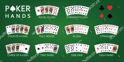 Play Poker Online - Learning the Ins And Outs