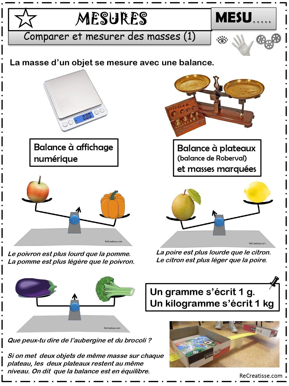 Visio du 20/05 de Mme Viravaux sur les masses - Classe de CE2 CM1 Verderet de Mme VIRAVAUX