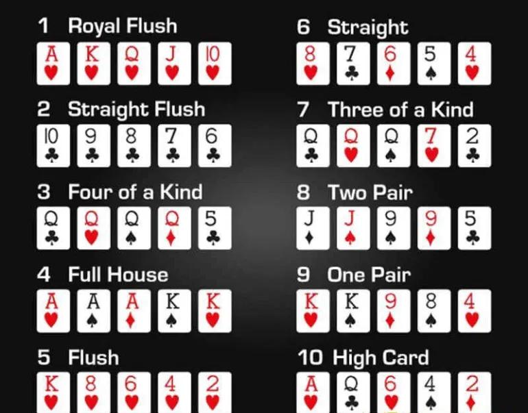 cach-choi-poker-omaha-02