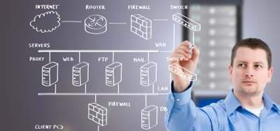Selecting an IT Service Provider For Your Company - Discover the very best