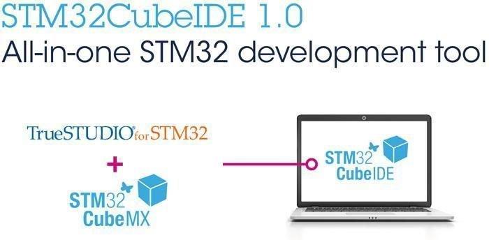 STM32CubeIDE